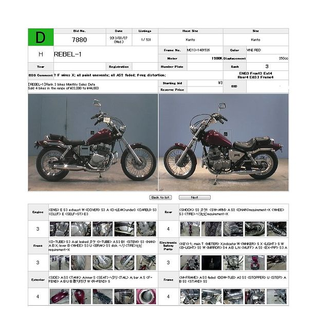 HONDA REBEL 250 описание NMB7776  (art-00114807) 3