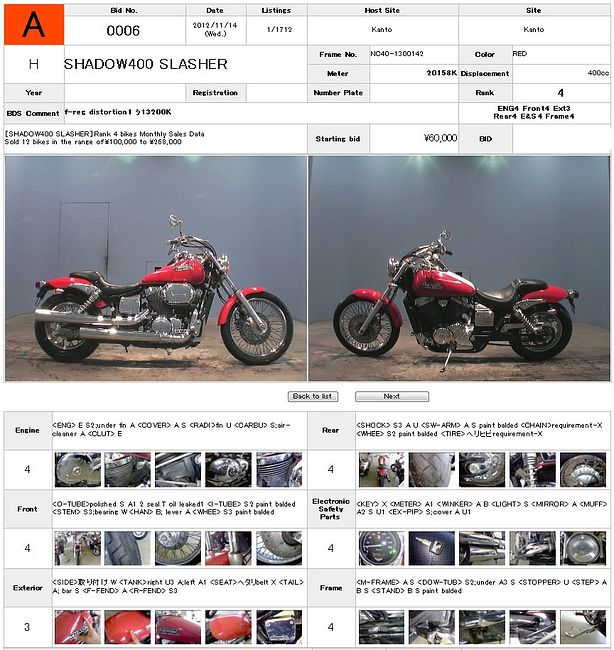 HONDA SHADOW 400 SLASHER продажа NMB6938  (art-00111007) 3