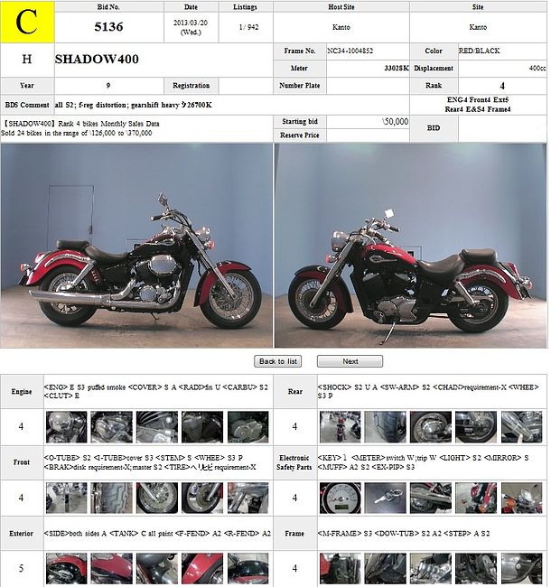 HONDA SHADOW 400 описание NMB7728  (art-00114766) 3