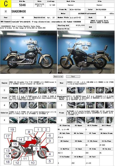 HONDA SHADOW 400 описание NMB8875  (art-00122845) 3