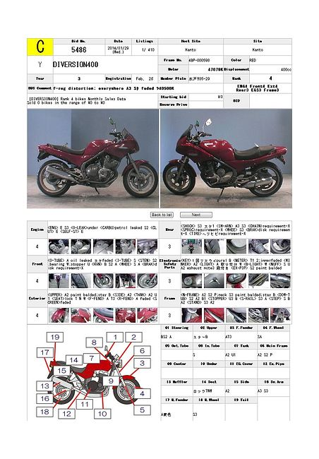 YAMAHA DIVERSION 400 описание NMB9341  (art-00068121) 3