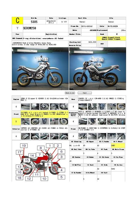 YAMAHA SEROW 250 описание NMB9360  (art-00068956) 3